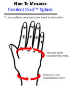 Comfort Cool Arthritis Thumb Splint Black